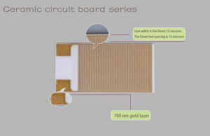 Ceramic circuit board